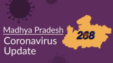 Photo of CoronaVirus : भोपाल में 12 नए मामले जिसमे सात पुलिसकर्मी, इसके साथ ही मध्यप्रदेश में संक्रमित लोगों की संख्या बढ़कर 268 पर पहुंच गई